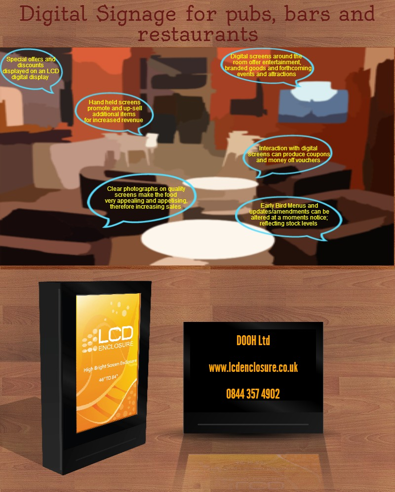 digital signage for pubs, cafes and restaurants