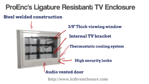 anti ligature tv cabinet